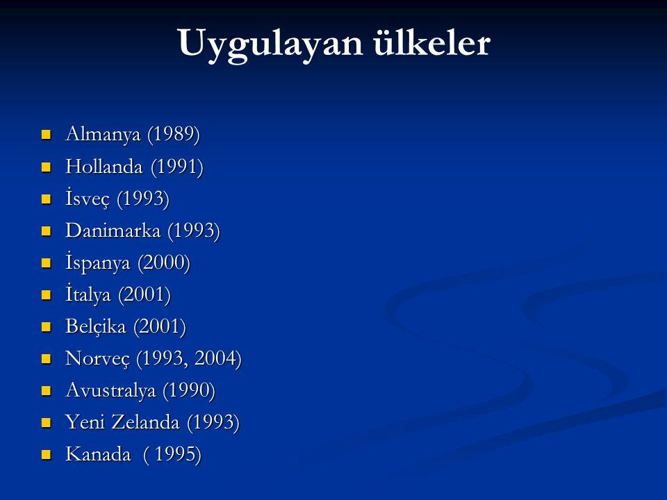 Uygulayan ülkeler Almanya (1989) Hollanda (1991) İsveç (1993)