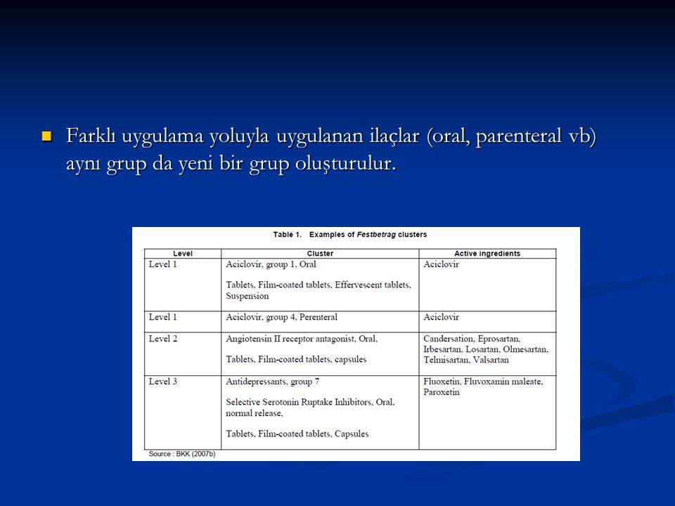 Farklı uygulama yoluyla uygulanan ilaçlar (oral, parenteral vb) aynı grup da yeni bir grup oluşturulur.