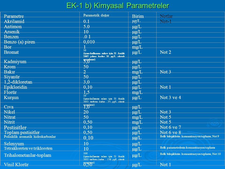 EK-1 b) Kimyasal Parametreler