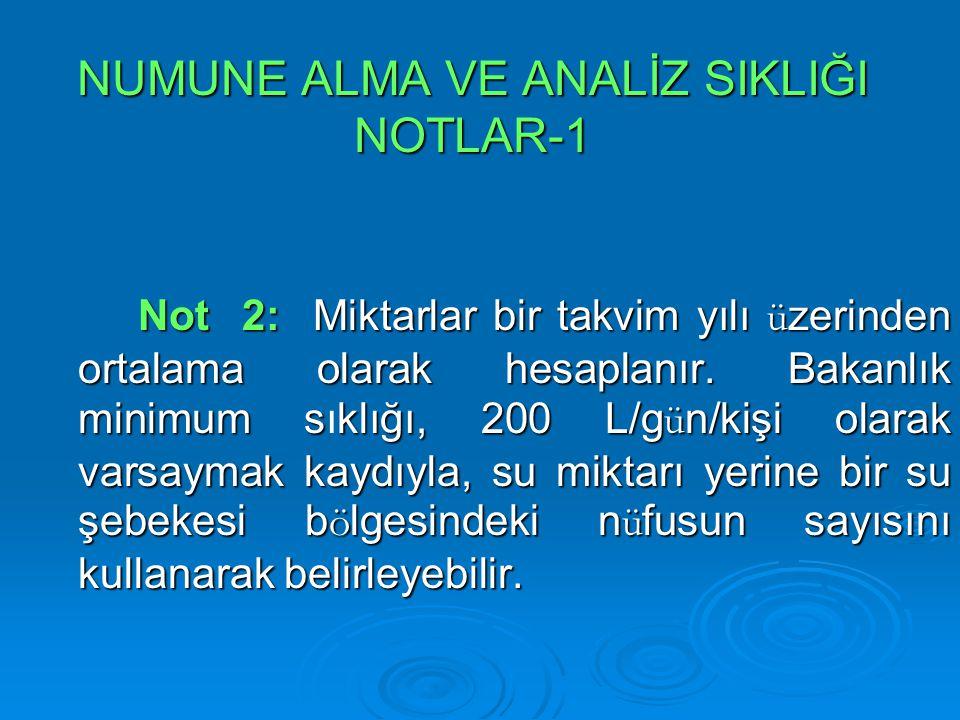 NUMUNE ALMA VE ANALİZ SIKLIĞI NOTLAR-1