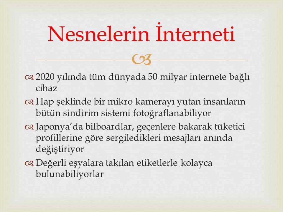 Nesnelerin İnterneti 2020 yılında tüm dünyada 50 milyar internete bağlı cihaz.