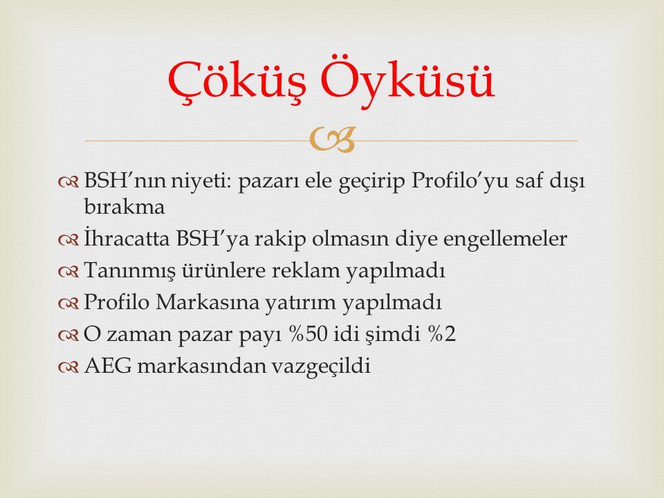 Çöküş Öyküsü BSH'nın niyeti: pazarı ele geçirip Profilo'yu saf dışı bırakma. İhracatta BSH'ya rakip olmasın diye engellemeler.