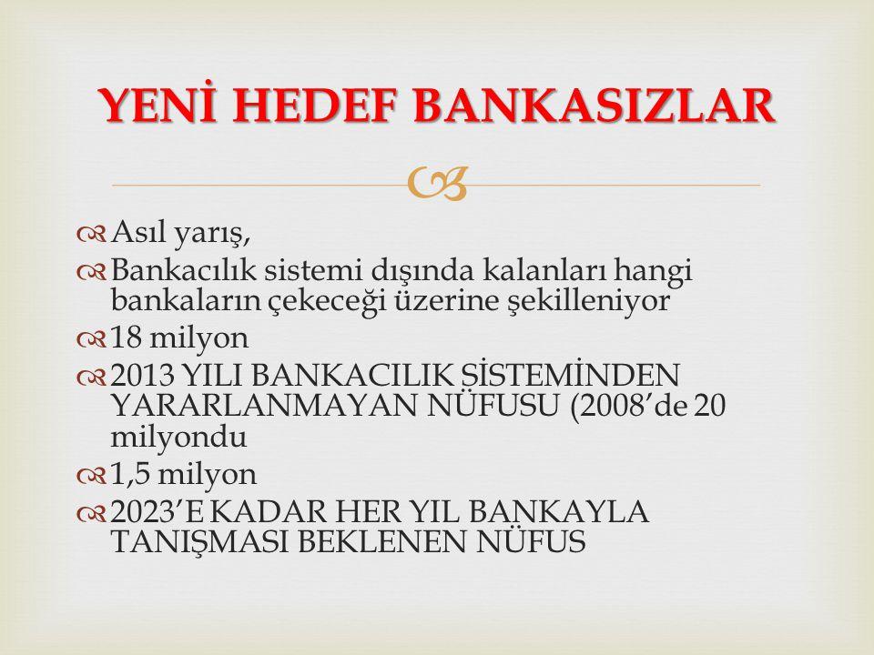YENİ HEDEF BANKASIZLAR
