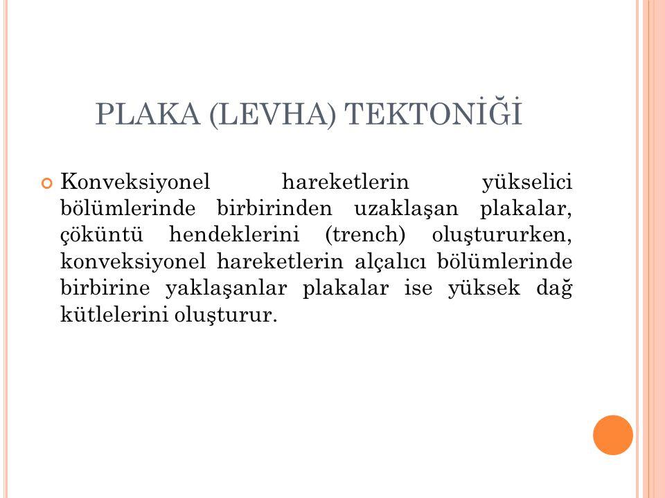 PLAKA (LEVHA) TEKTONİĞİ