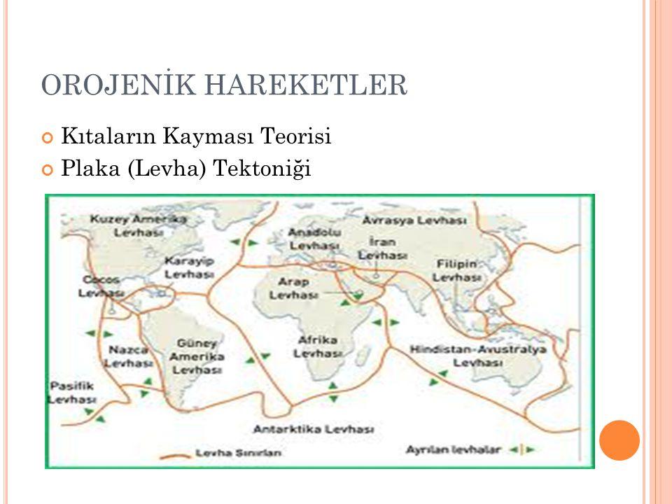OROJENİK HAREKETLER Kıtaların Kayması Teorisi Plaka (Levha) Tektoniği