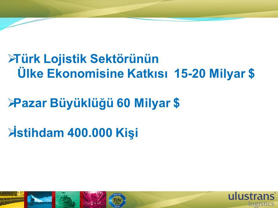 Türk Lojistik Sektörünün