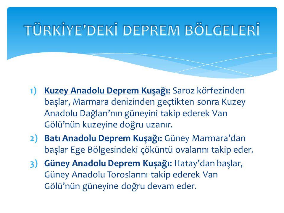 TÜRKİYE'DEKİ DEPREM BÖLGELERİ