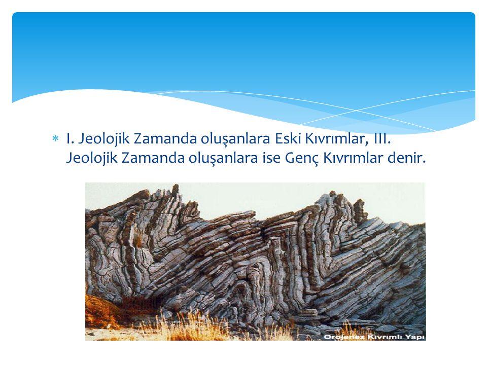 I. Jeolojik Zamanda oluşanlara Eski Kıvrımlar, III