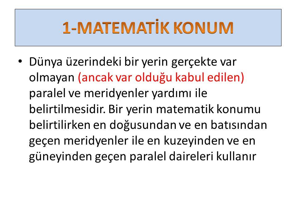 1-MATEMATİK KONUM