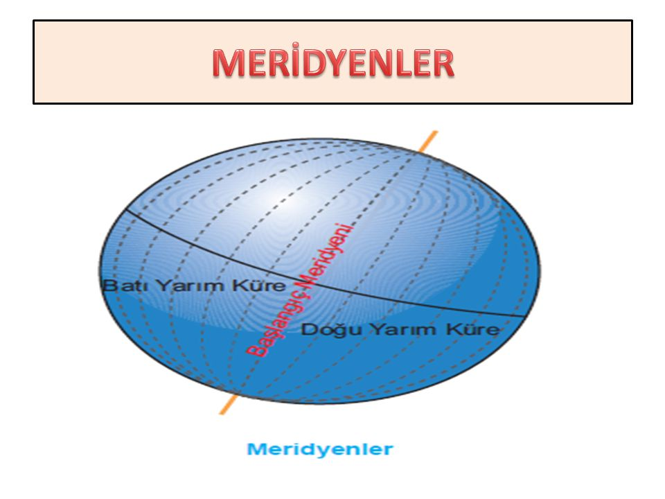 MERİDYENLER