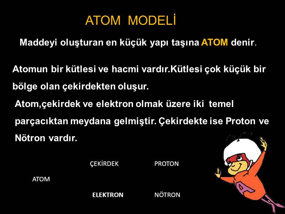 ATOM MODELİ Maddeyi oluşturan en küçük yapı taşına ATOM denir.