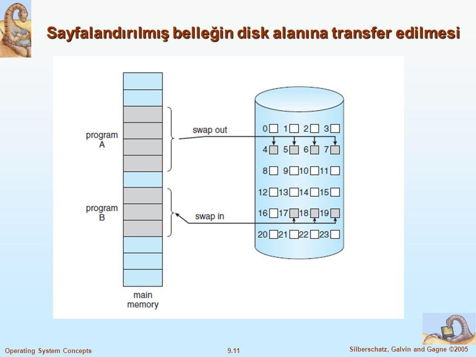 Sayfalandırılmış belleğin disk alanına transfer edilmesi