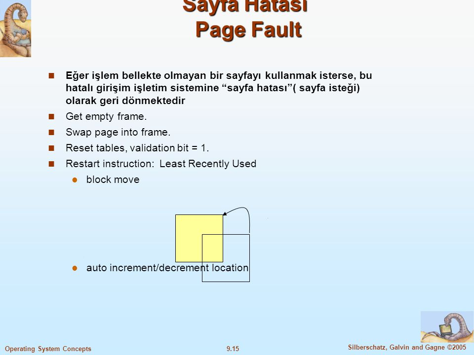 Sayfa Hatası Page Fault