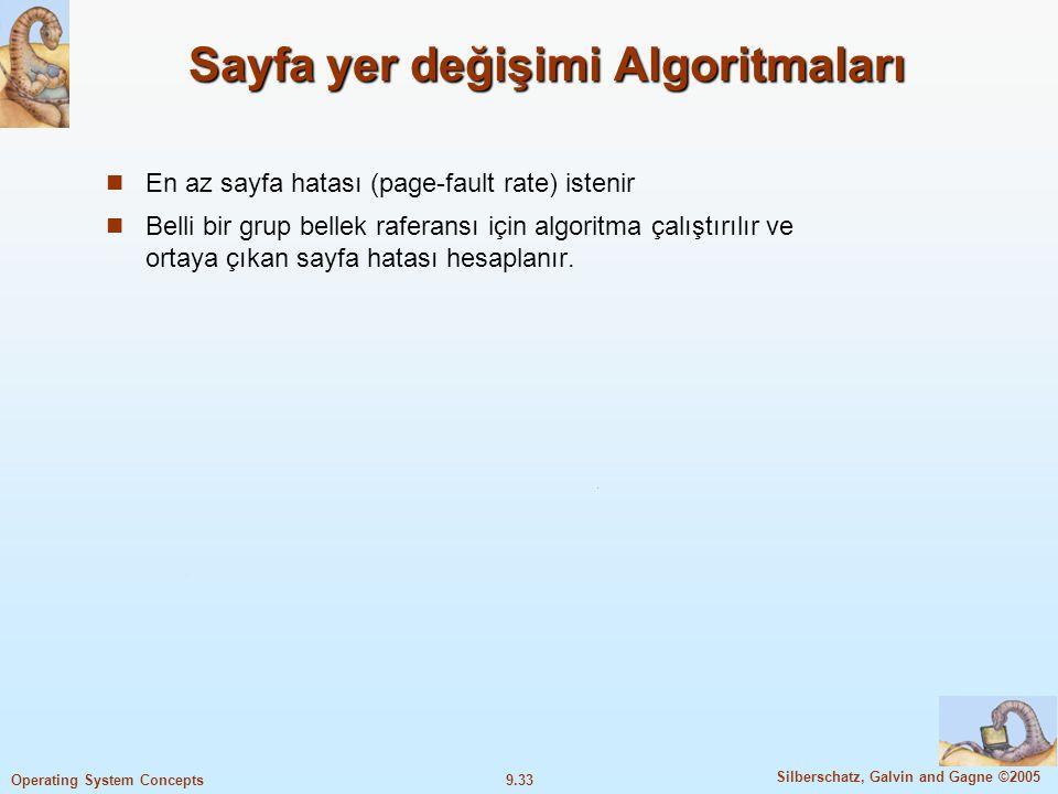 Sayfa yer değişimi Algoritmaları