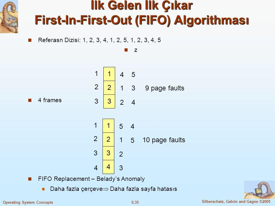 İlk Gelen İlk Çıkar First-In-First-Out (FIFO) Algorithması