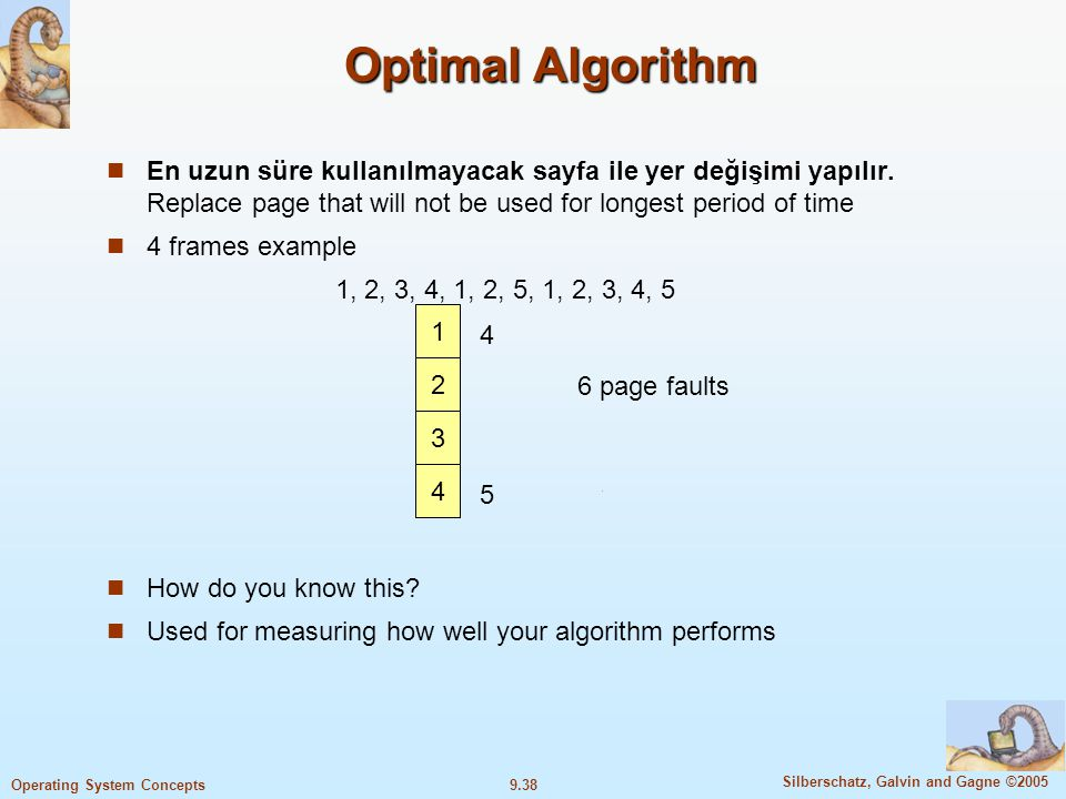 Optimal Algorithm En uzun süre kullanılmayacak sayfa ile yer değişimi yapılır. Replace page that will not be used for longest period of time.