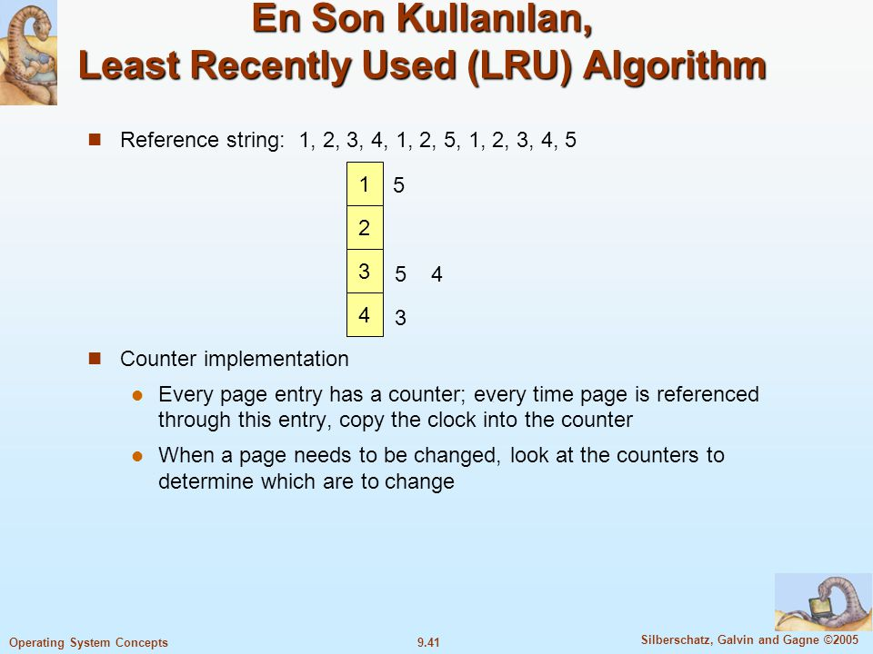 En Son Kullanılan, Least Recently Used (LRU) Algorithm