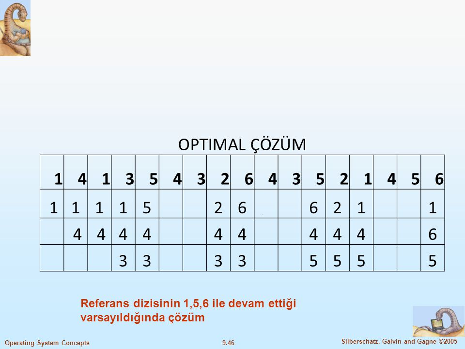 OPTIMAL ÇÖZÜM 1 4 3 5 2 6 1 4 Referans dizisinin 1,5,6 ile devam ettiği varsayıldığında çözüm