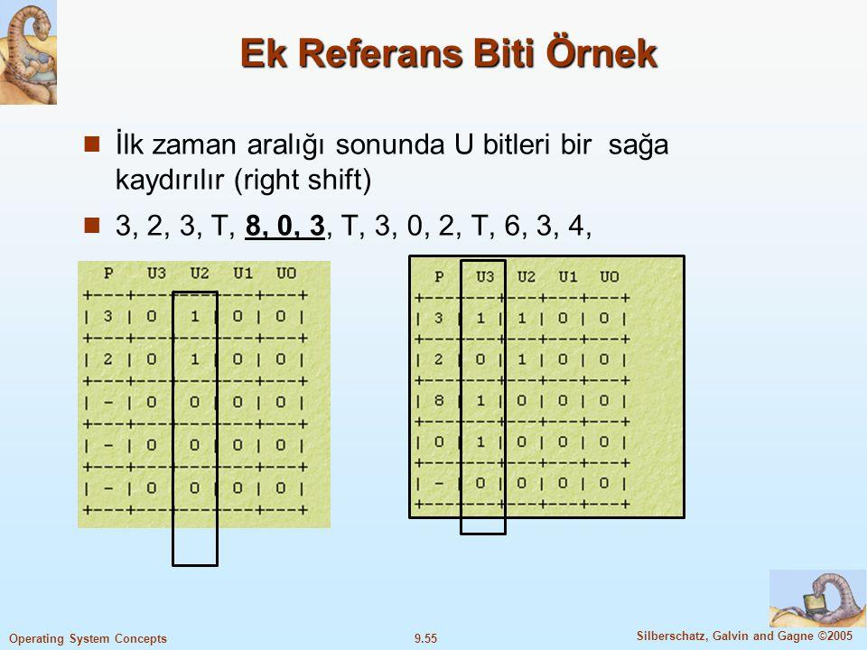 Ek Referans Biti Örnek İlk zaman aralığı sonunda U bitleri bir sağa kaydırılır (right shift) 3, 2, 3, T, 8, 0, 3, T, 3, 0, 2, T, 6, 3, 4,