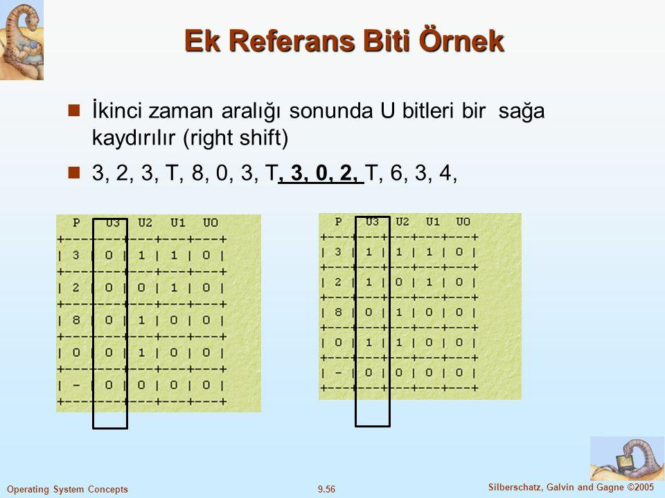 Ek Referans Biti Örnek İkinci zaman aralığı sonunda U bitleri bir sağa kaydırılır (right shift) 3, 2, 3, T, 8, 0, 3, T, 3, 0, 2, T, 6, 3, 4,