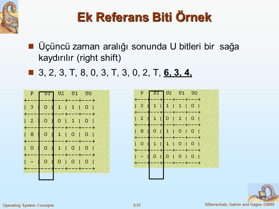 Ek Referans Biti Örnek Üçüncü zaman aralığı sonunda U bitleri bir sağa kaydırılır (right shift) 3, 2, 3, T, 8, 0, 3, T, 3, 0, 2, T, 6, 3, 4,