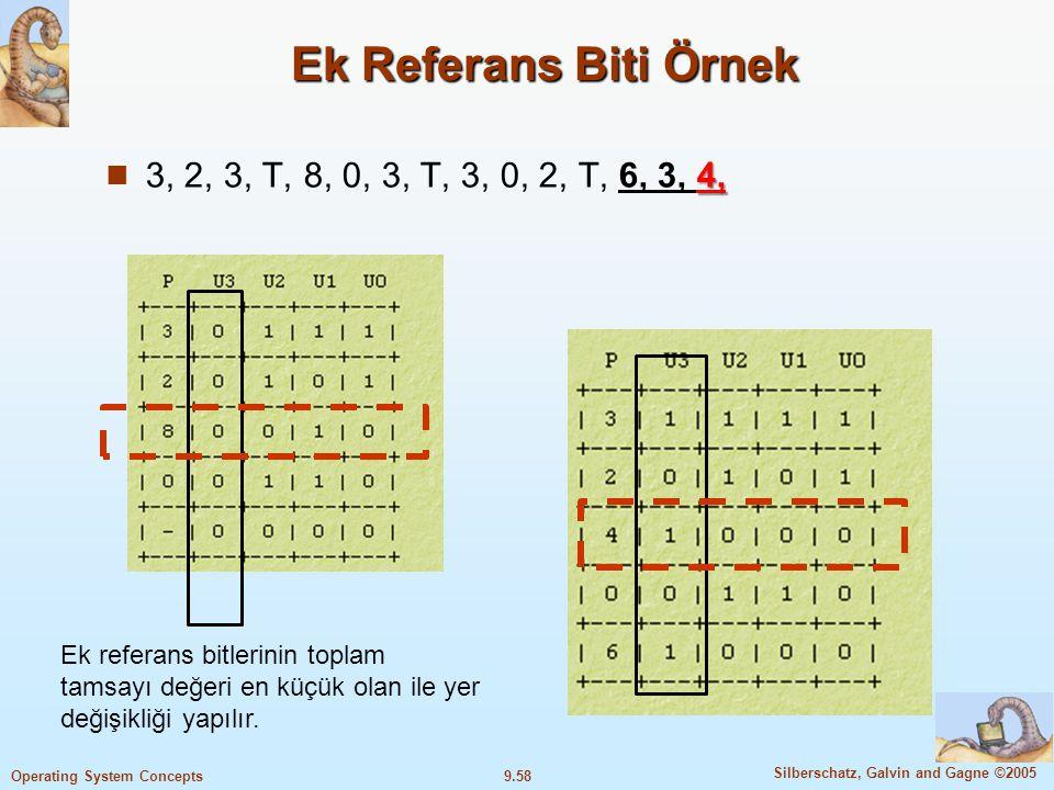 Ek Referans Biti Örnek 3, 2, 3, T, 8, 0, 3, T, 3, 0, 2, T, 6, 3, 4,