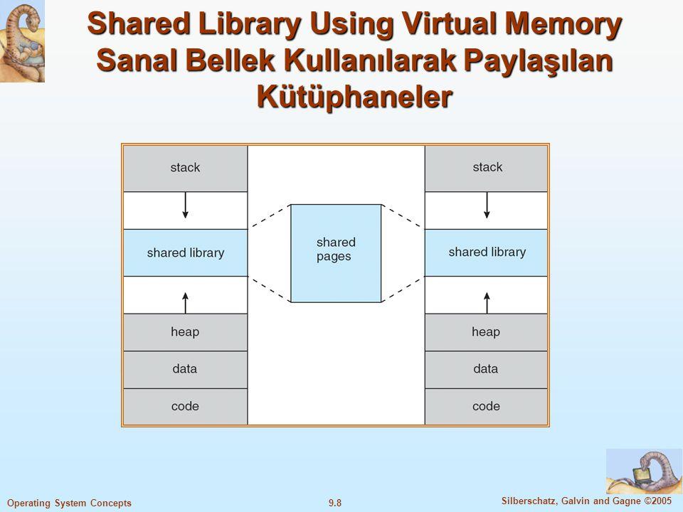 Shared Library Using Virtual Memory Sanal Bellek Kullanılarak Paylaşılan Kütüphaneler