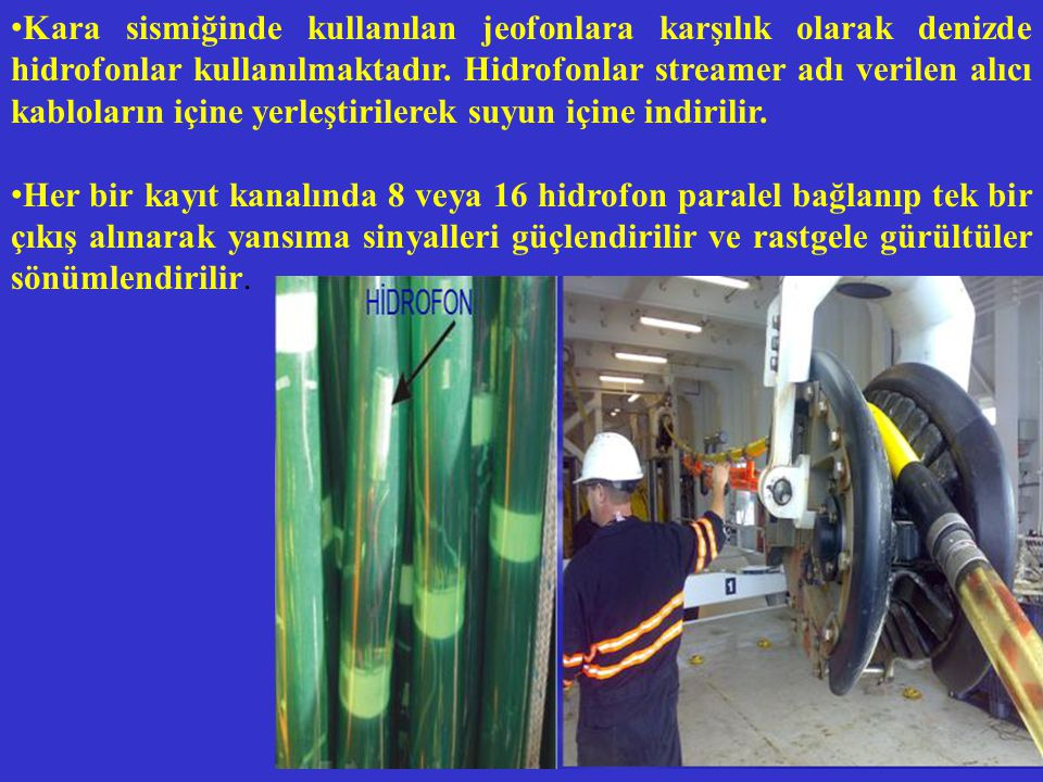 Kara sismiğinde kullanılan jeofonlara karşılık olarak denizde hidrofonlar kullanılmaktadır. Hidrofonlar streamer adı verilen alıcı kabloların içine yerleştirilerek suyun içine indirilir.