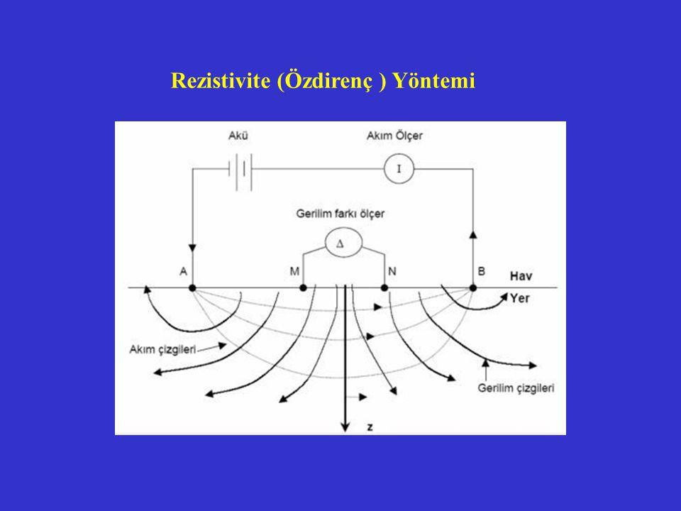 Rezistivite (Özdirenç ) Yöntemi