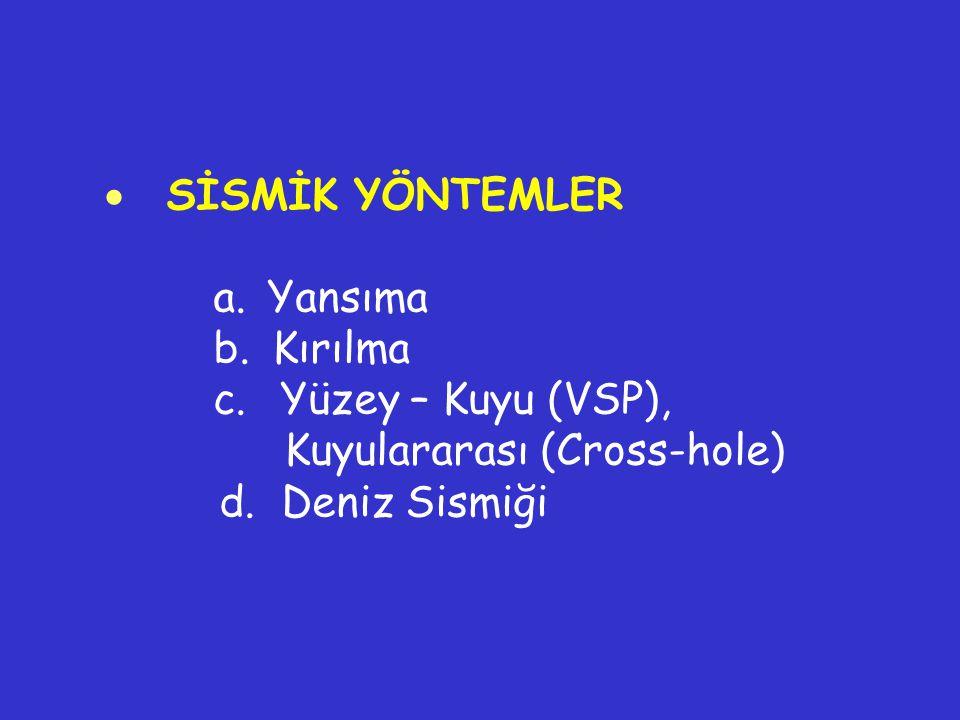 · SİSMİK YÖNTEMLER a. Yansıma. b. Kırılma. c. Yüzey – Kuyu (VSP), Kuyulararası (Cross-hole)