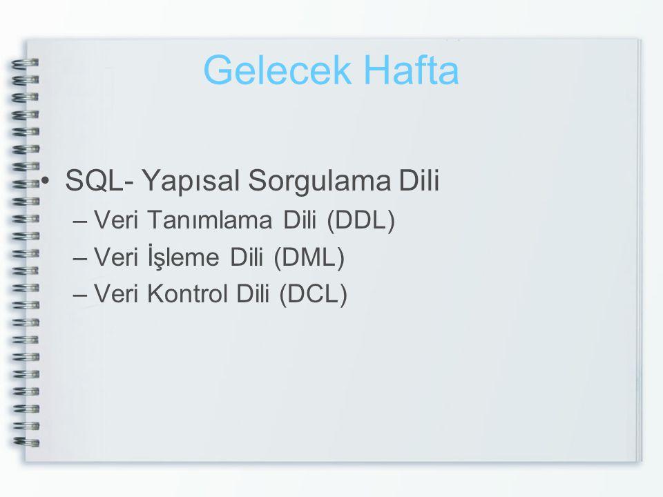 Gelecek Hafta SQL- Yapısal Sorgulama Dili Veri Tanımlama Dili (DDL)