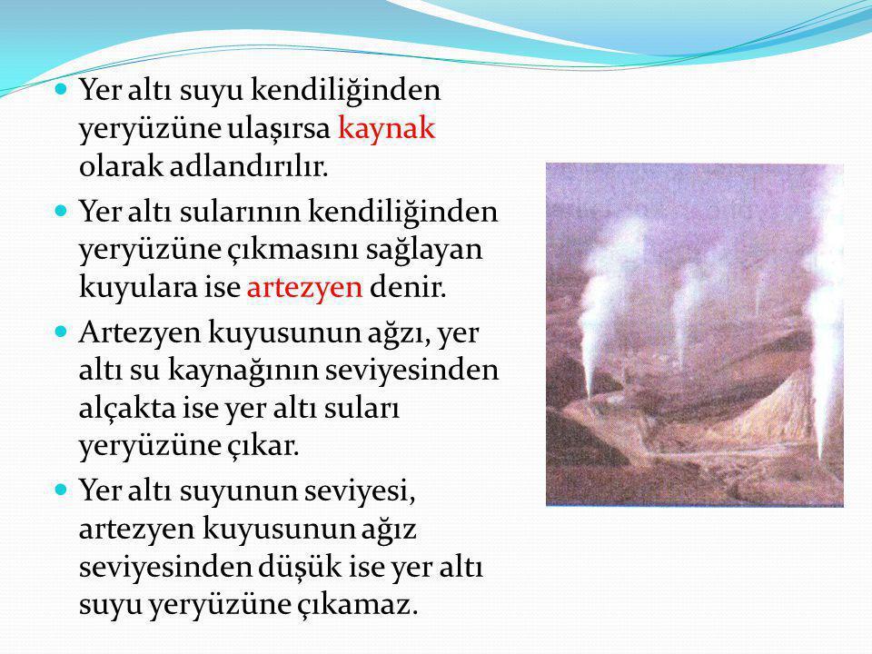 Yer altı suyu kendiliğinden yeryüzüne ulaşırsa kaynak olarak adlandırılır.