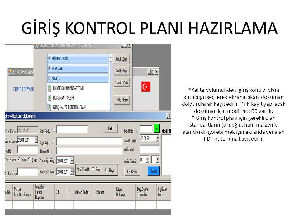 GİRİŞ KONTROL PLANI HAZIRLAMA