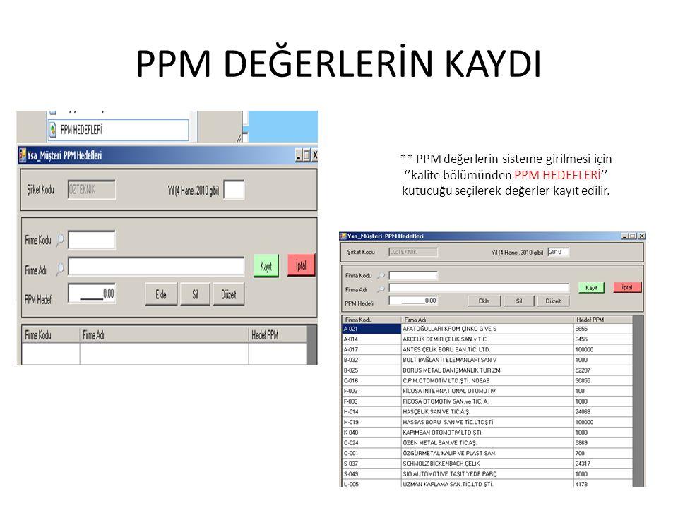 PPM DEĞERLERİN KAYDI ** PPM değerlerin sisteme girilmesi için ''kalite bölümünden PPM HEDEFLERİ'' kutucuğu seçilerek değerler kayıt edilir.