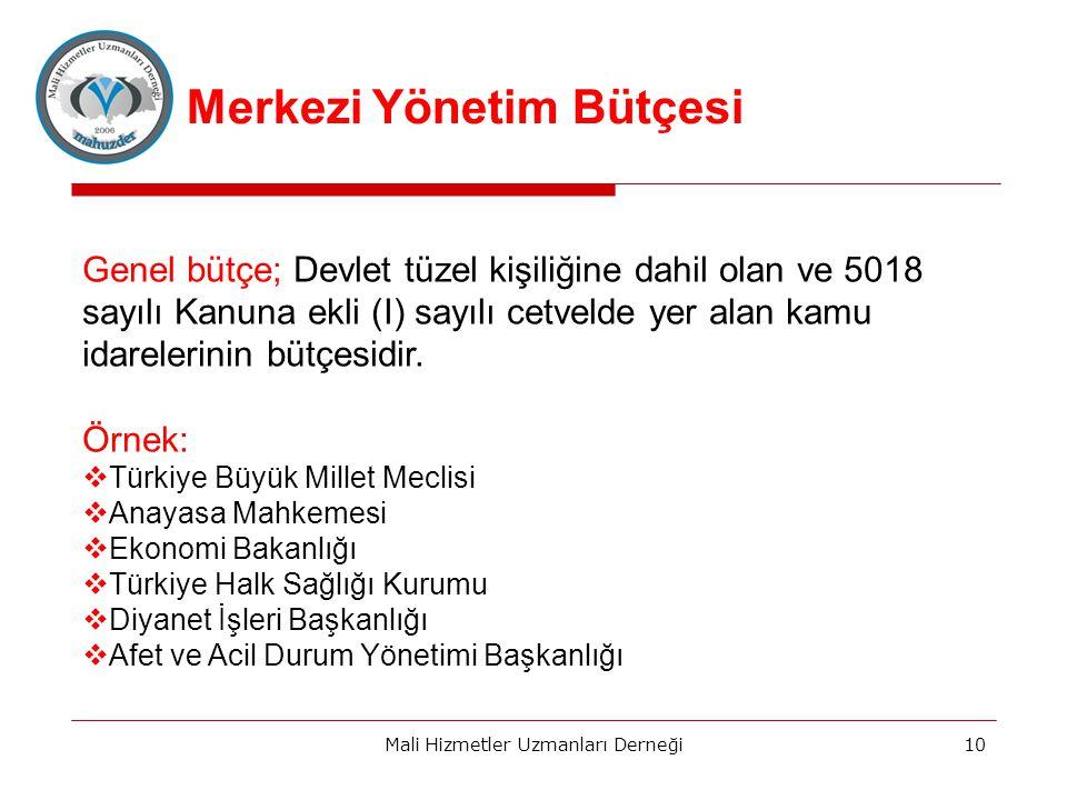 Merkezi Yönetim Bütçesi