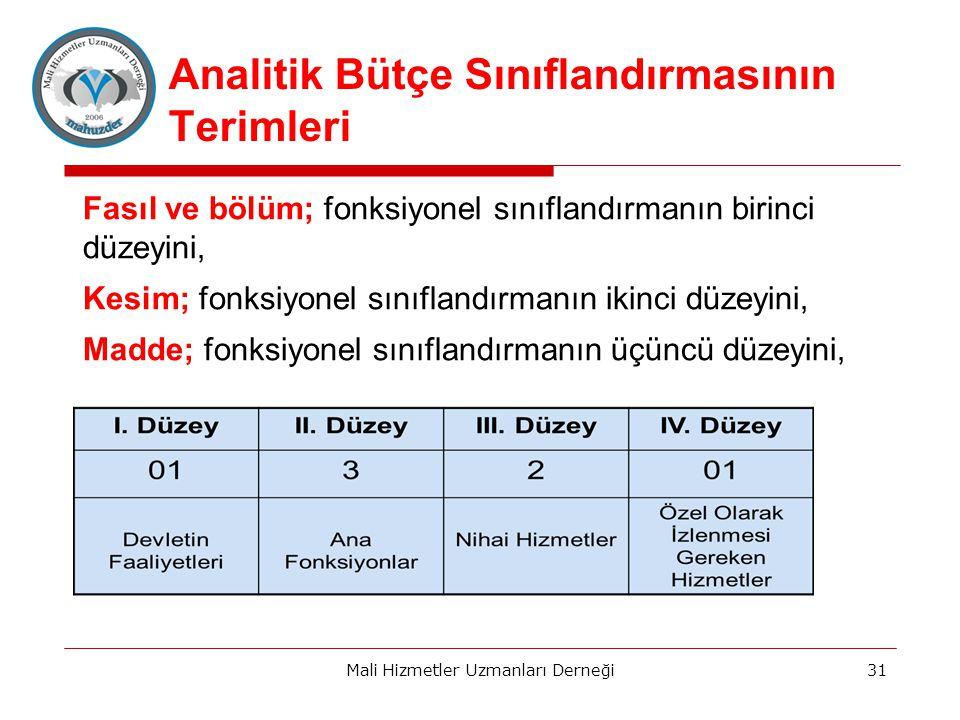 Analitik Bütçe Sınıflandırmasının Terimleri