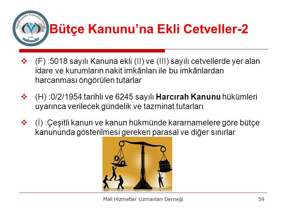 Bütçe Kanunu'na Ekli Cetveller-2