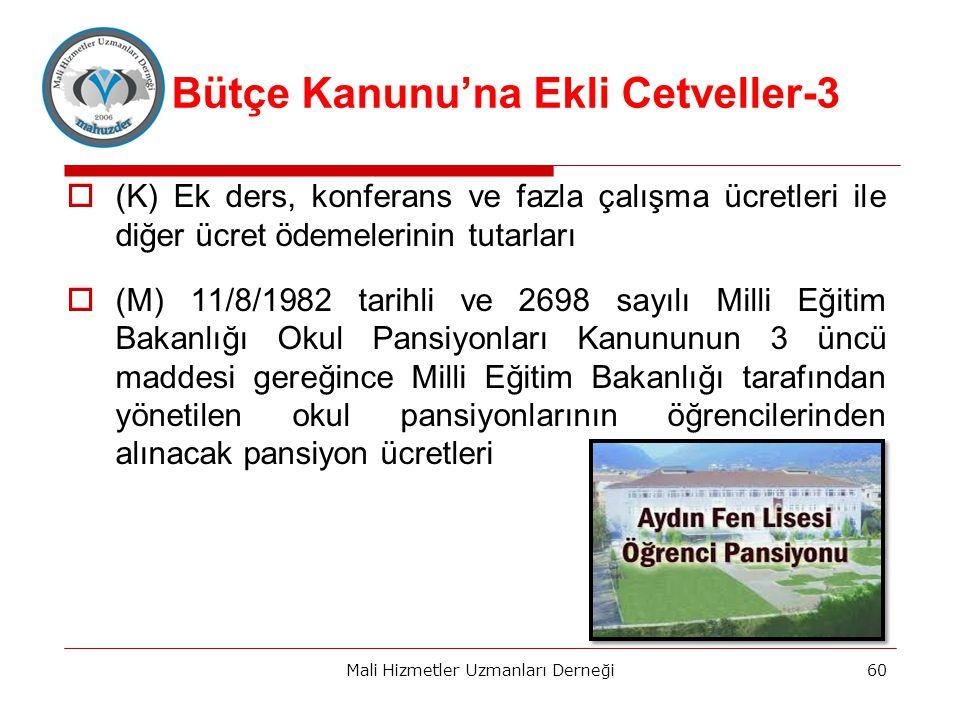 Bütçe Kanunu'na Ekli Cetveller-3