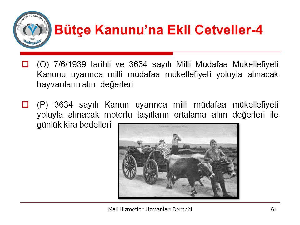 Bütçe Kanunu'na Ekli Cetveller-4