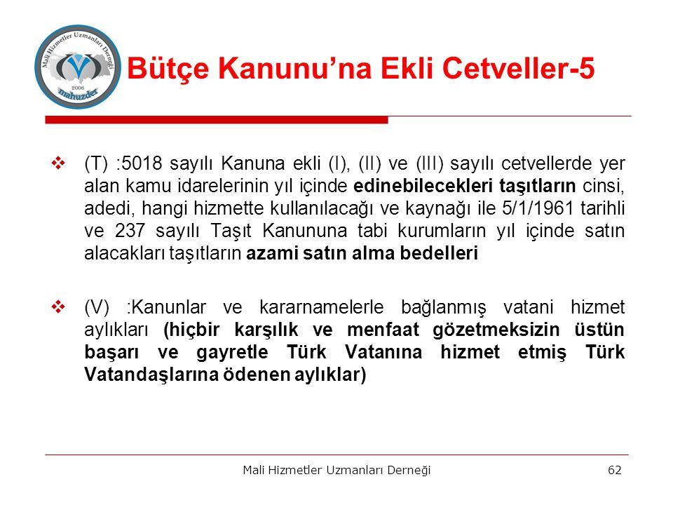 Bütçe Kanunu'na Ekli Cetveller-5
