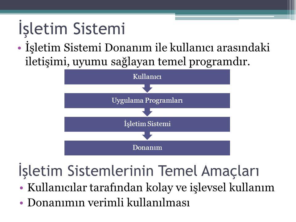 İşletim Sistemi İşletim Sistemlerinin Temel Amaçları