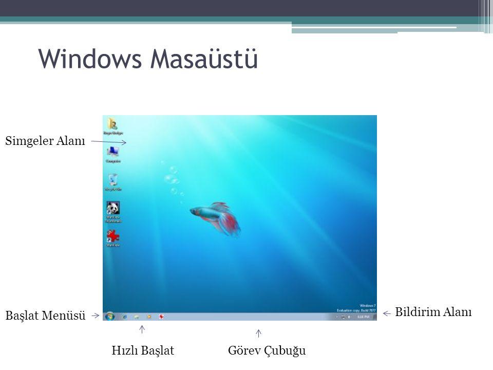 Windows Masaüstü Simgeler Alanı Bildirim Alanı Başlat Menüsü