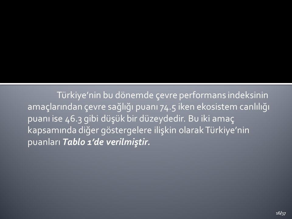 Türkiye'nin bu dönemde çevre performans indeksinin amaçlarından çevre sağlığı puanı 74.5 iken ekosistem canlılığı puanı ise 46.3 gibi düşük bir düzeydedir. Bu iki amaç kapsamında diğer göstergelere ilişkin olarak Türkiye'nin puanları Tablo 1'de verilmiştir.