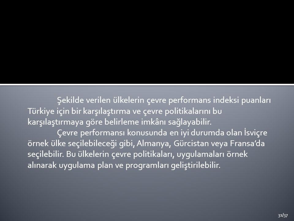 Şekilde verilen ülkelerin çevre performans indeksi puanları Türkiye için bir karşılaştırma ve çevre politikalarını bu karşılaştırmaya göre belirleme imkânı sağlayabilir.