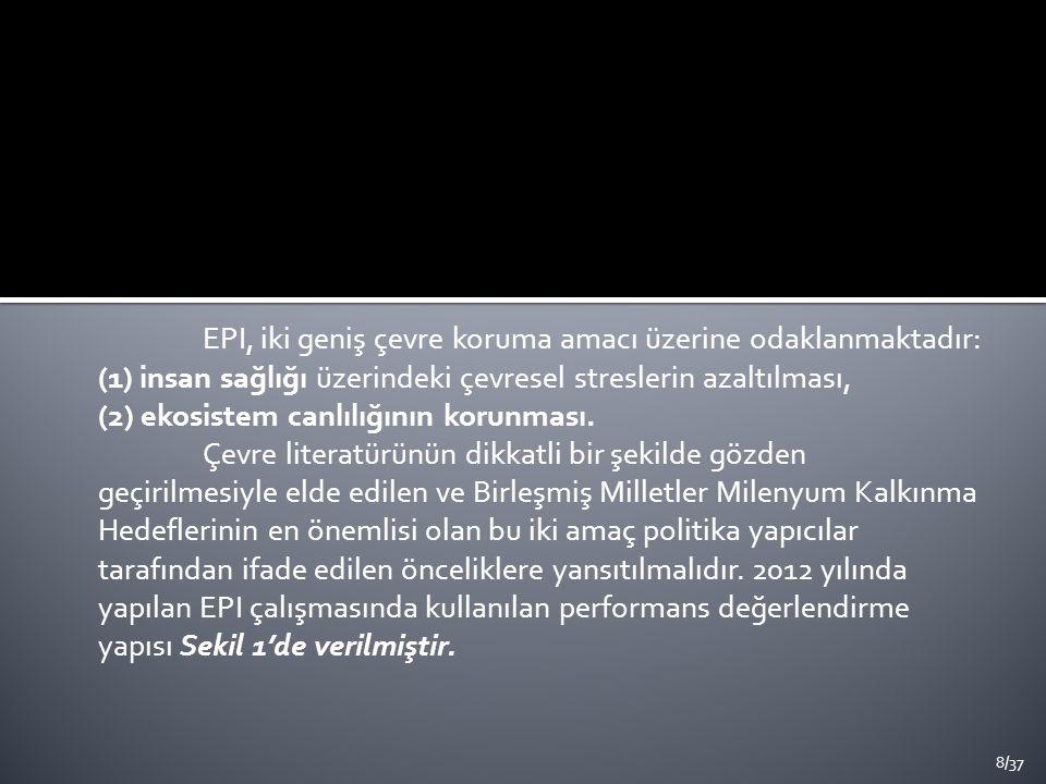 EPI, iki geniş çevre koruma amacı üzerine odaklanmaktadır: