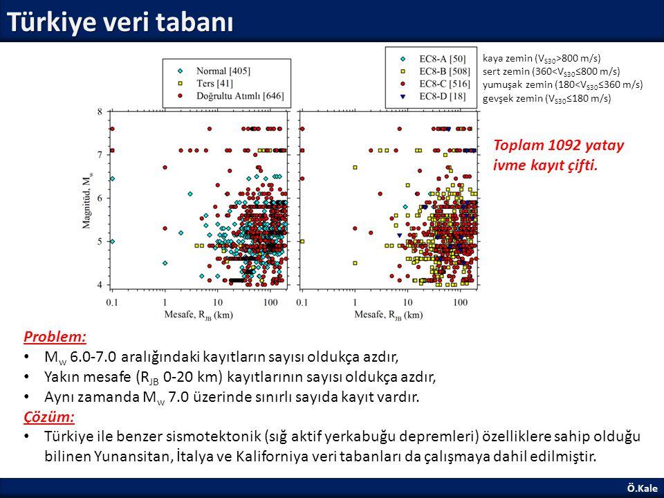 Türkiye veri tabanı Toplam 1092 yatay ivme kayıt çifti. Problem: