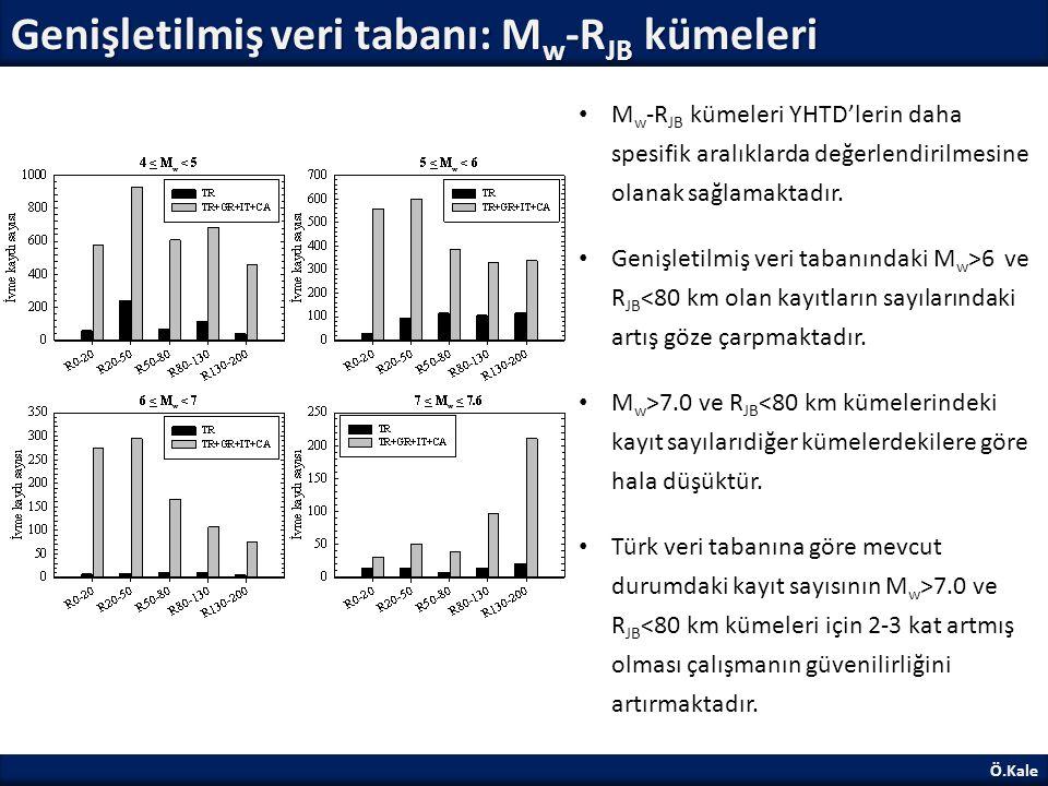 Genişletilmiş veri tabanı: Mw-RJB kümeleri