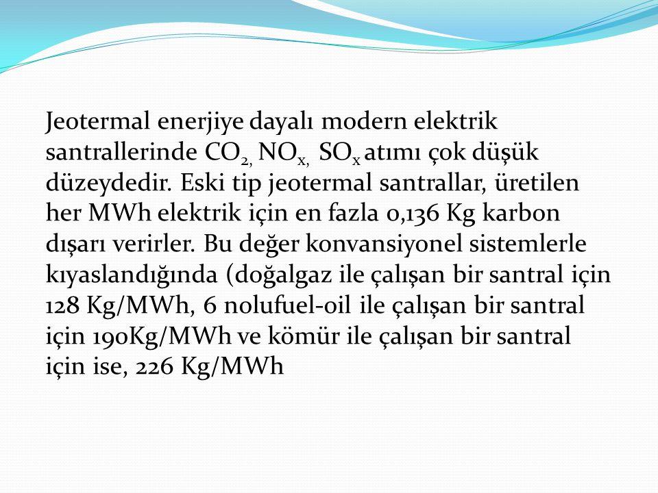 Jeotermal enerjiye dayalı modern elektrik santrallerinde CO2, NOx, SOx atımı çok düşük düzeydedir.