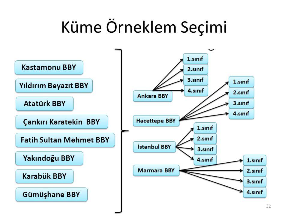 Fatih Sultan Mehmet BBY