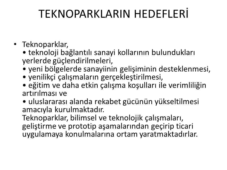 TEKNOPARKLARIN HEDEFLERİ